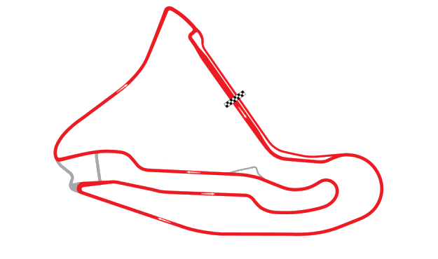 Magny Cours Track