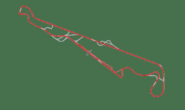 Paul Ricard Track
