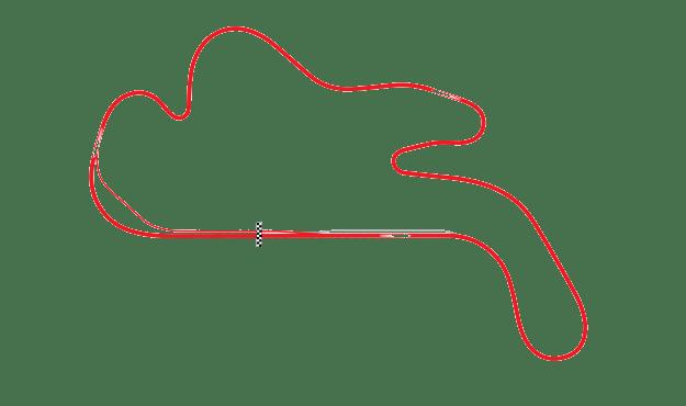 Phillip Island Track