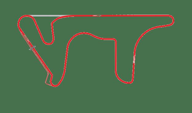 Termas de Rio Hondo Track